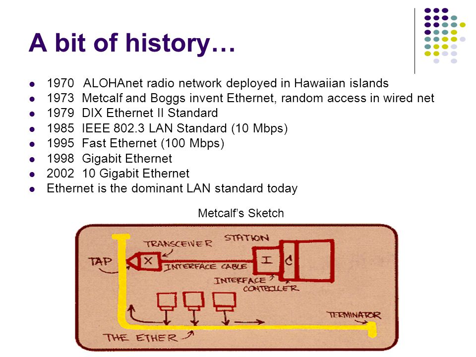 A bit of history… 1970 ALOHAnet radio network deployed in Hawaiian islands 1973 Metcalf and Boggs invent Ethernet, random access in wired net 1979 DIX Ethernet II Standard 1985 IEEE 802.3 LAN Standard (10 Mbps) 1995 Fast Ethernet (100 Mbps) 1998 Gigabit Ethernet 2002 10 Gigabit Ethernet Ethernet is the dominant LAN standard today Metcalf's Sketch