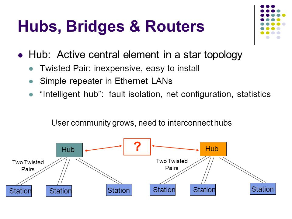 Hub Station Two Twisted Pairs Hubs, Bridges & Routers Hub: Active central element in a star topology Twisted Pair: inexpensive, easy to install Simple repeater in Ethernet LANs Intelligent hub : fault isolation, net configuration, statistics Hub Station Two Twisted Pairs User community grows, need to interconnect hubs .