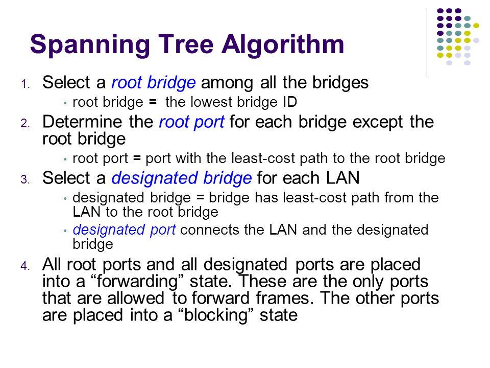 Spanning Tree Algorithm 1.