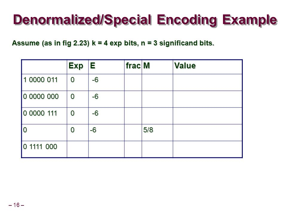 – 16 – Denormalized/Special Encoding Example Assume (as in fig 2.23) k = 4 exp bits, n = 3 significand bits.