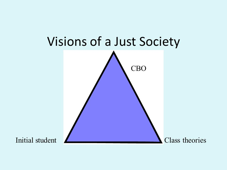 Visions of a Just Society CBO Initial student Class theories