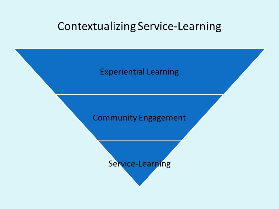 Contextualizing Service-Learning Experiential Learning Community Engagement Service-Learning