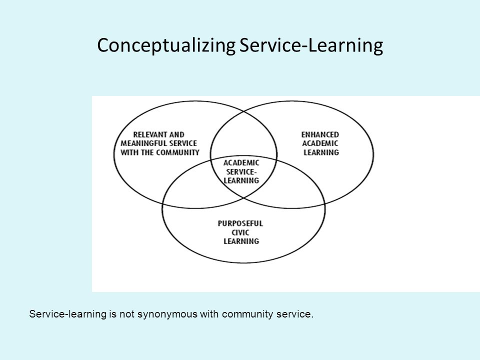 Conceptualizing Service-Learning Service-learning is not synonymous with community service.