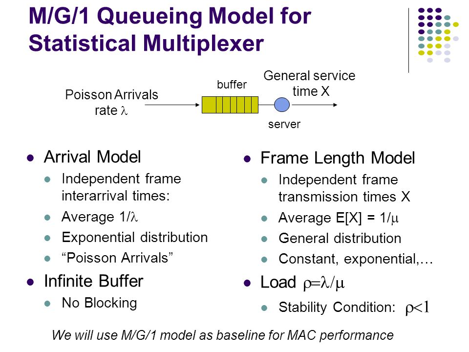 M/G/1 Queueing Model for Statistical Multiplexer Arrival Model Independent frame interarrival times: Average 1/ Exponential distribution Poisson Arrivals Infinite Buffer No Blocking Frame Length Model Independent frame transmission times X Average E[X] = 1/  General distribution Constant, exponential,… Load  Stability Condition:  Poisson Arrivals rate General service time X server buffer We will use M/G/1 model as baseline for MAC performance