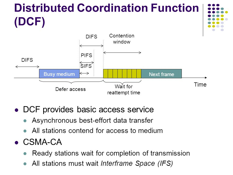 Distributed Coordination Function (DCF) DCF provides basic access service Asynchronous best-effort data transfer All stations contend for access to medium CSMA-CA Ready stations wait for completion of transmission All stations must wait Interframe Space (IFS) DIFS PIFS SIFS Contention window Next frame Defer access Wait for reattempt time Time Busy medium