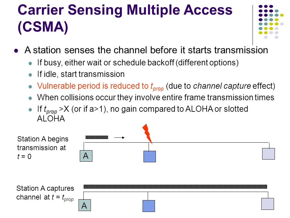 Carrier Sensing Multiple Access (CSMA) A Station A begins transmission at t = 0 A Station A captures channel at t = t prop A station senses the channel before it starts transmission If busy, either wait or schedule backoff (different options) If idle, start transmission Vulnerable period is reduced to t prop (due to channel capture effect) When collisions occur they involve entire frame transmission times If t prop >X (or if a>1), no gain compared to ALOHA or slotted ALOHA