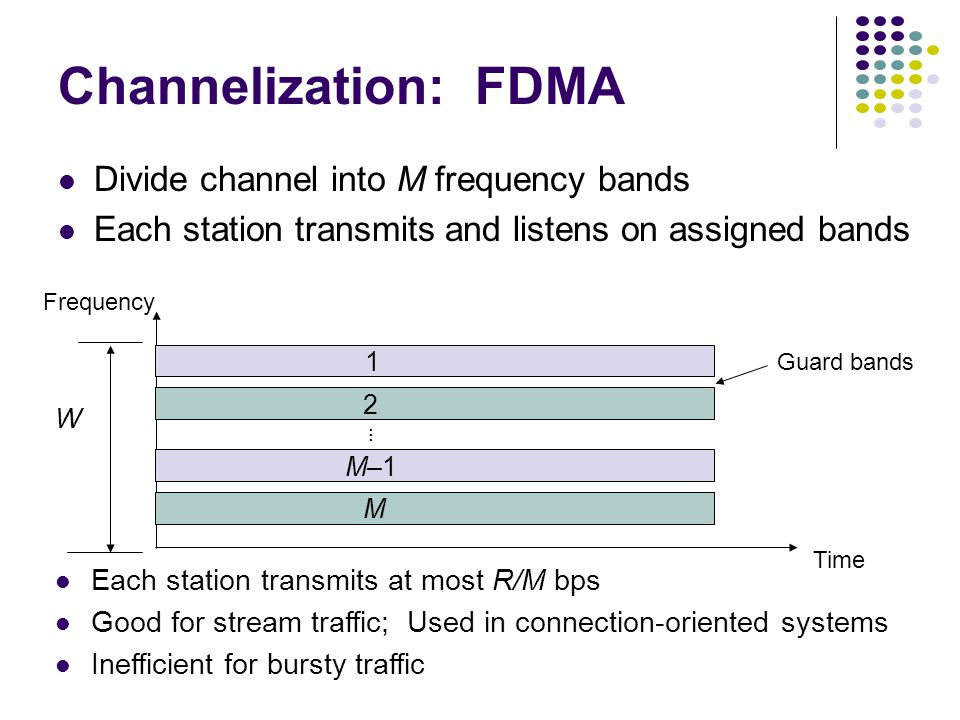 Channelization: FDMA Divide channel into M frequency bands Each station transmits and listens on assigned bands Each station transmits at most R/M bps Good for stream traffic; Used in connection-oriented systems Inefficient for bursty traffic Frequency Guard bands Time W 1 2 M M–1M–1 …