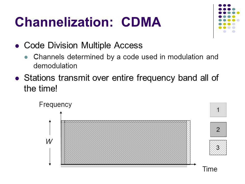 Channelization: CDMA Code Division Multiple Access Channels determined by a code used in modulation and demodulation Stations transmit over entire frequency band all of the time.