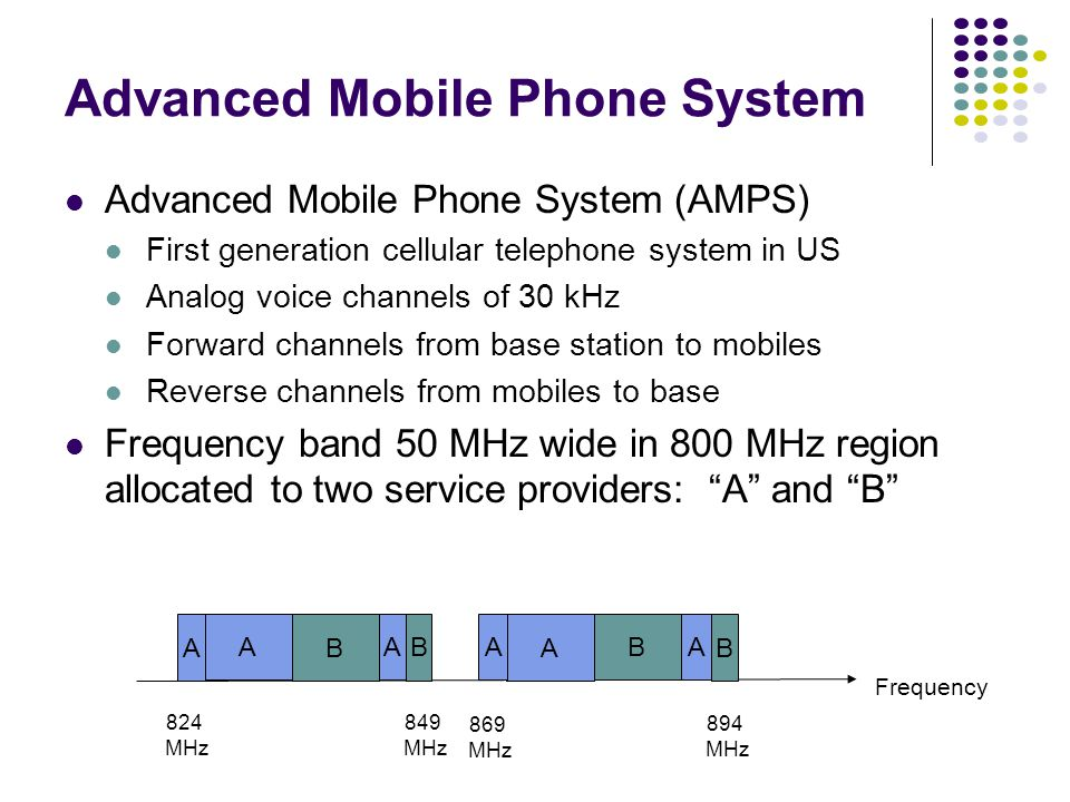 Advanced Mobile Phone System Advanced Mobile Phone System (AMPS) First generation cellular telephone system in US Analog voice channels of 30 kHz Forward channels from base station to mobiles Reverse channels from mobiles to base Frequency band 50 MHz wide in 800 MHz region allocated to two service providers: A and B A B 824 MHz 849 MHz A B 869 MHz 894 MHz A A B A A B Frequency