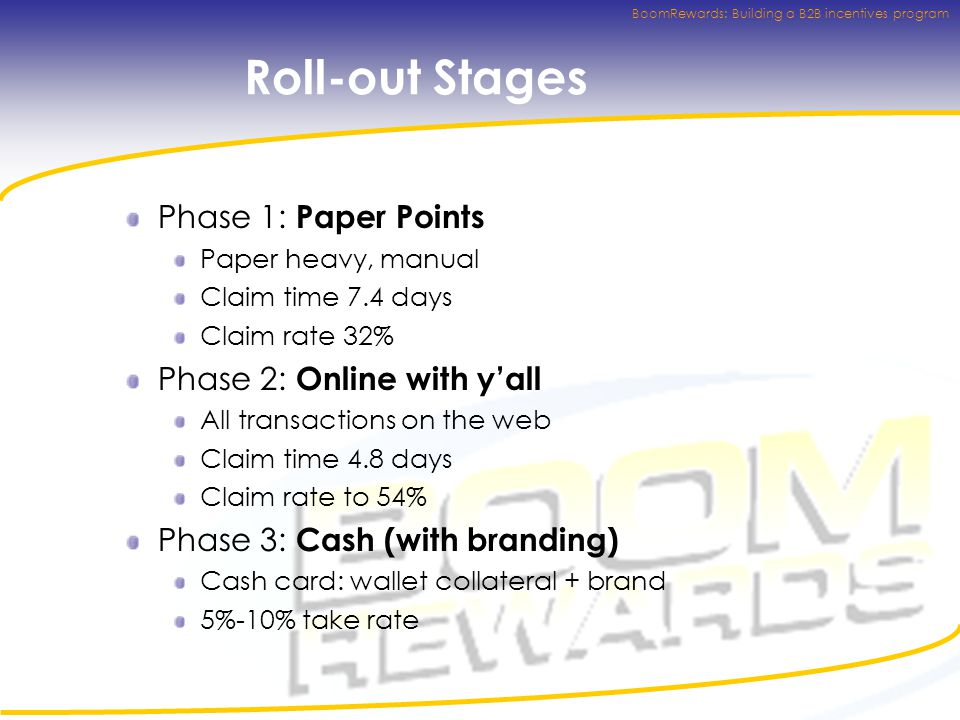BoomRewards: Building a B2B incentives program Roll-out Stages Phase 1: Paper Points Paper heavy, manual Claim time 7.4 days Claim rate 32% Phase 2: Online with y'all All transactions on the web Claim time 4.8 days Claim rate to 54% Phase 3: Cash (with branding) Cash card: wallet collateral + brand 5%-10% take rate
