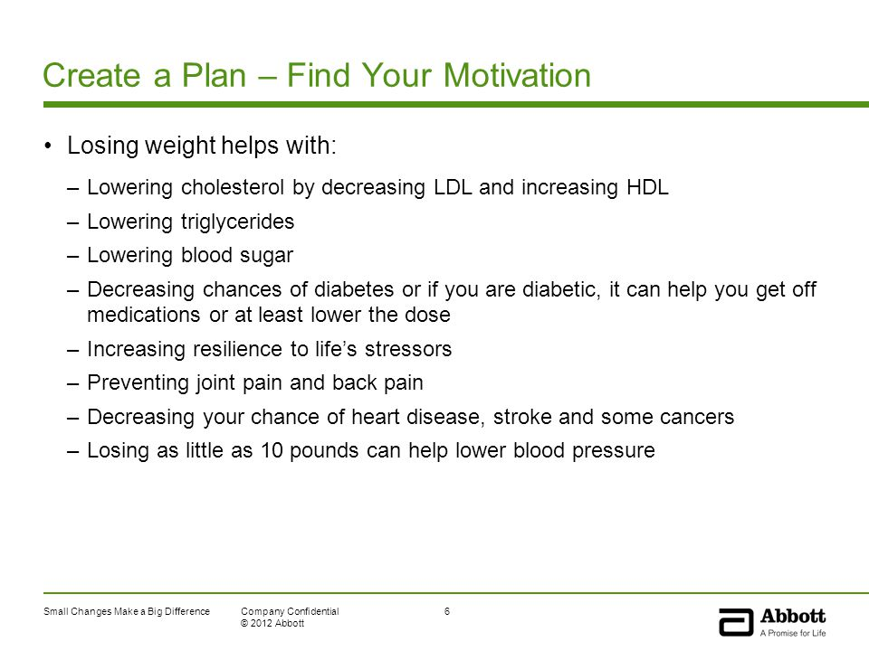Small Changes Make a Big Difference6Company Confidential © 2012 Abbott Create a Plan – Find Your Motivation Losing weight helps with: –Lowering cholesterol by decreasing LDL and increasing HDL –Lowering triglycerides –Lowering blood sugar –Decreasing chances of diabetes or if you are diabetic, it can help you get off medications or at least lower the dose –Increasing resilience to life's stressors –Preventing joint pain and back pain –Decreasing your chance of heart disease, stroke and some cancers –Losing as little as 10 pounds can help lower blood pressure