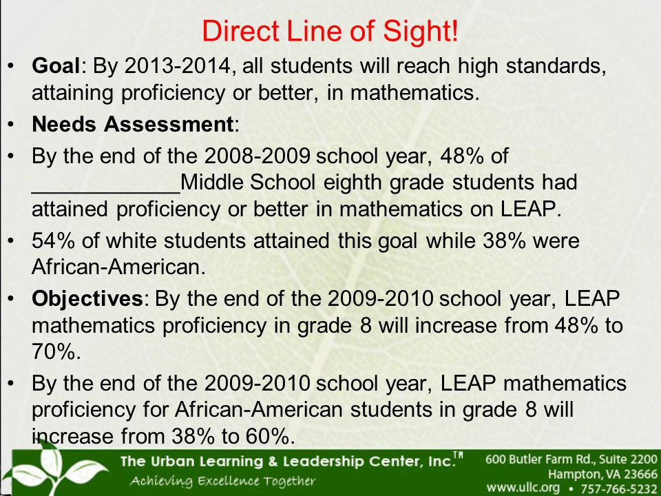 Direct Line of Sight! Goal: By 2013-2014, all students will reach high standards, attaining proficiency or better, in mathematics. Needs Assessment: B