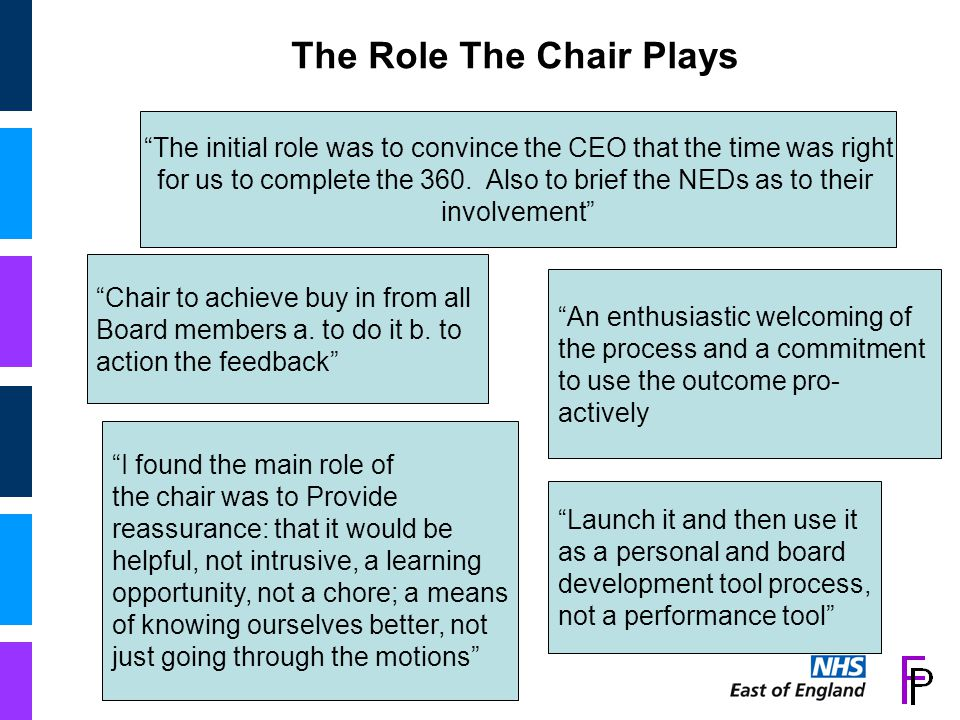 The timing is important – when the board has reached a point of maturity that it can accept issues raised and work together to learn from them An opportunity to recognise how much we have achieved and how well the board has developed given our challenges when the PCT was established Not always comfortable A heavy workload Taught us not to neglect the softer issues Of bringing board together in joint Enterprise Confidentiality What the Chair Needs to Know about the Journey