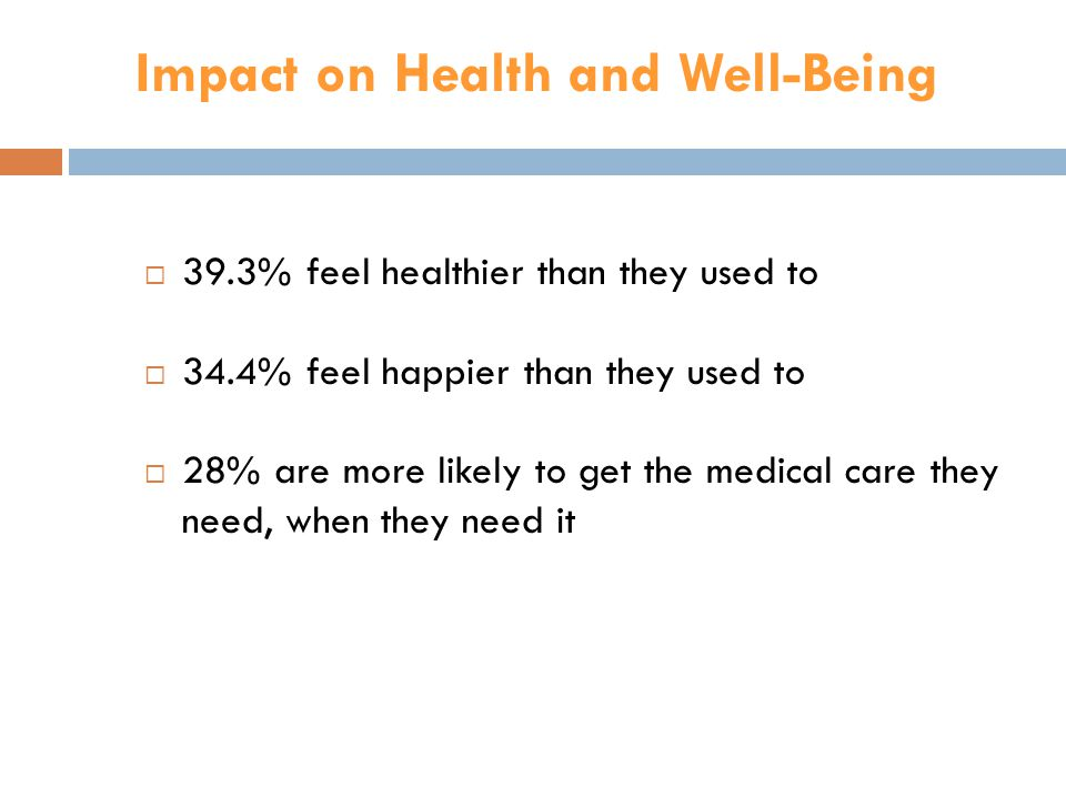 Impact on Health and Well-Being  39.3% feel healthier than they used to  34.4% feel happier than they used to  28% are more likely to get the medical care they need, when they need it