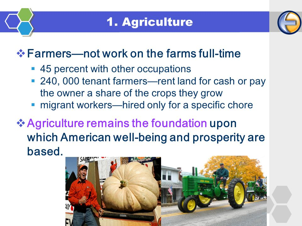 Foreign Language Teaching and Research Press  Farmers—not work on the farms full-time  45 percent with other occupations  240, 000 tenant farmers—rent land for cash or pay the owner a share of the crops they grow  migrant workers—hired only for a specific chore  Agriculture remains the foundation upon which American well-being and prosperity are based.
