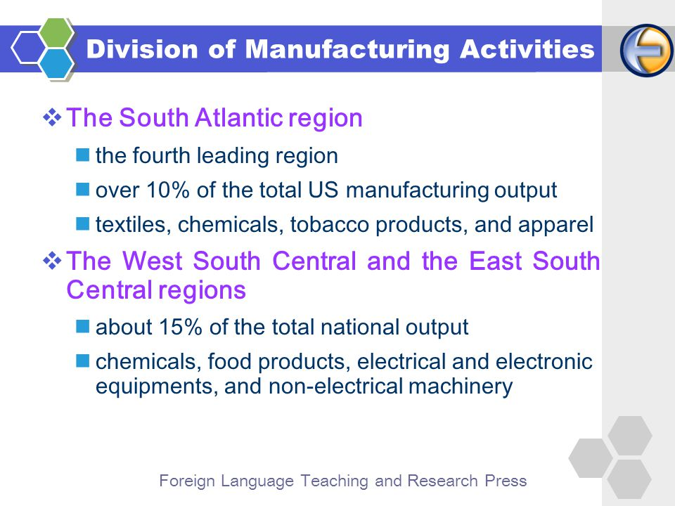 Foreign Language Teaching and Research Press  The South Atlantic region the fourth leading region over 10% of the total US manufacturing output textiles, chemicals, tobacco products, and apparel  The West South Central and the East South Central regions about 15% of the total national output chemicals, food products, electrical and electronic equipments, and non-electrical machinery Division of Manufacturing Activities