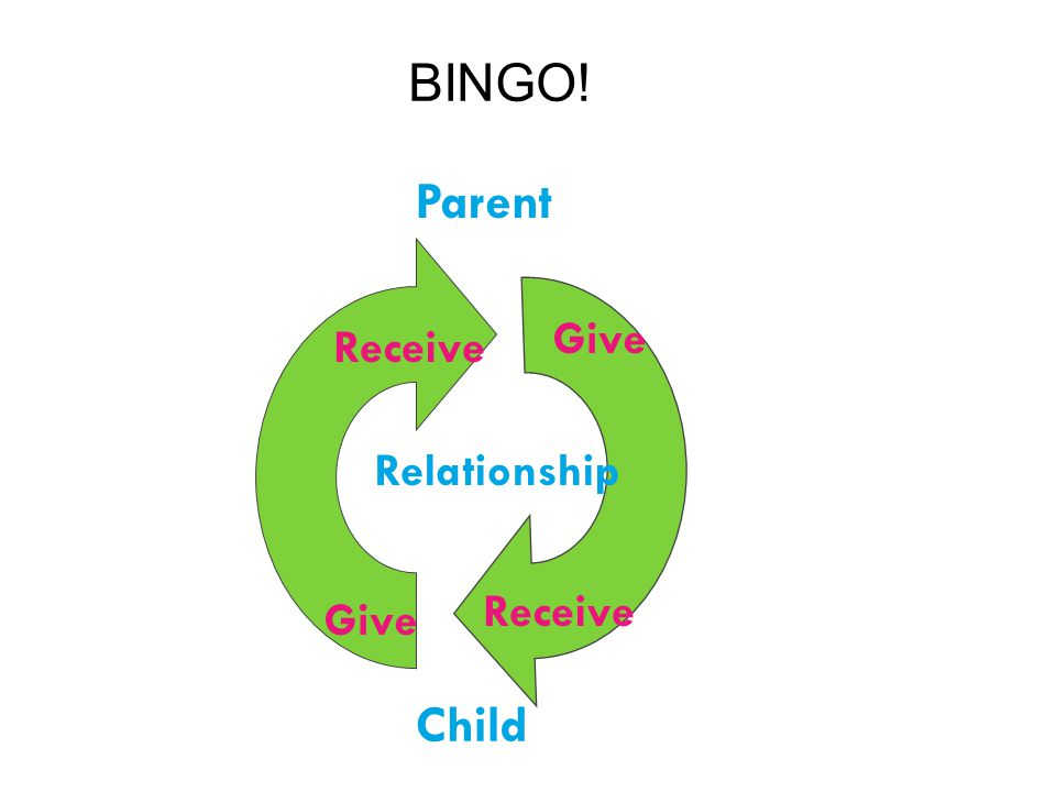 Parent Child Relationship Give Receive Give BINGO!