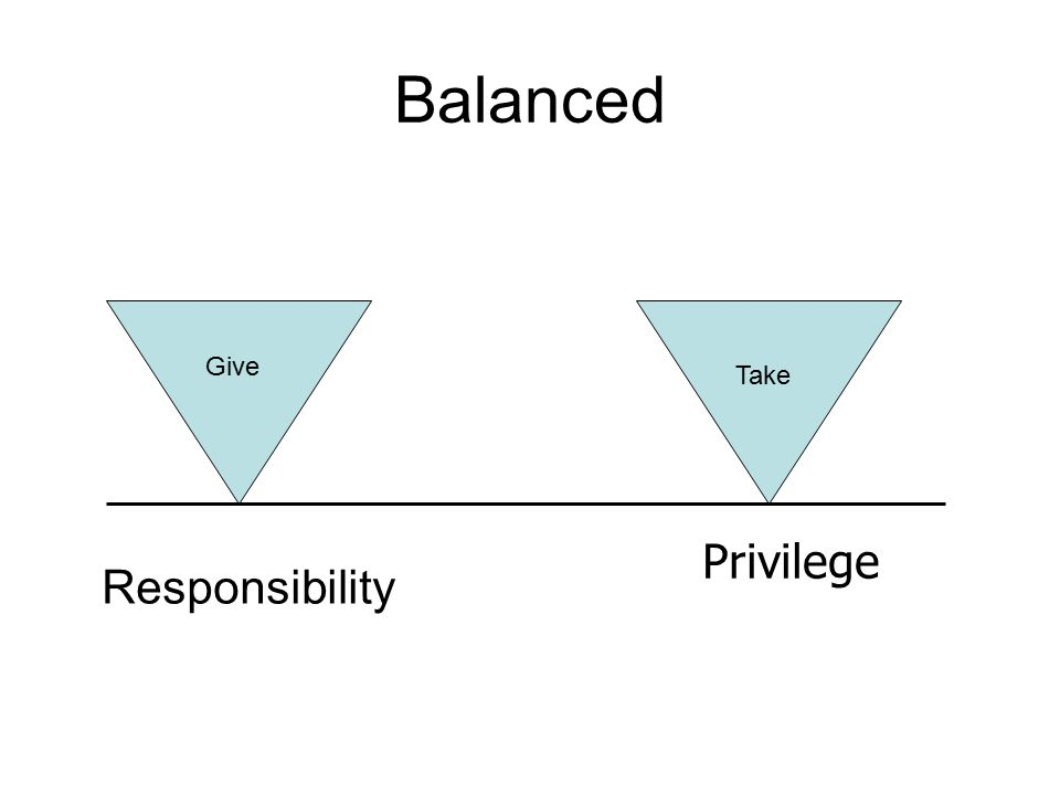 Balanced Responsibility Privilege Give Take