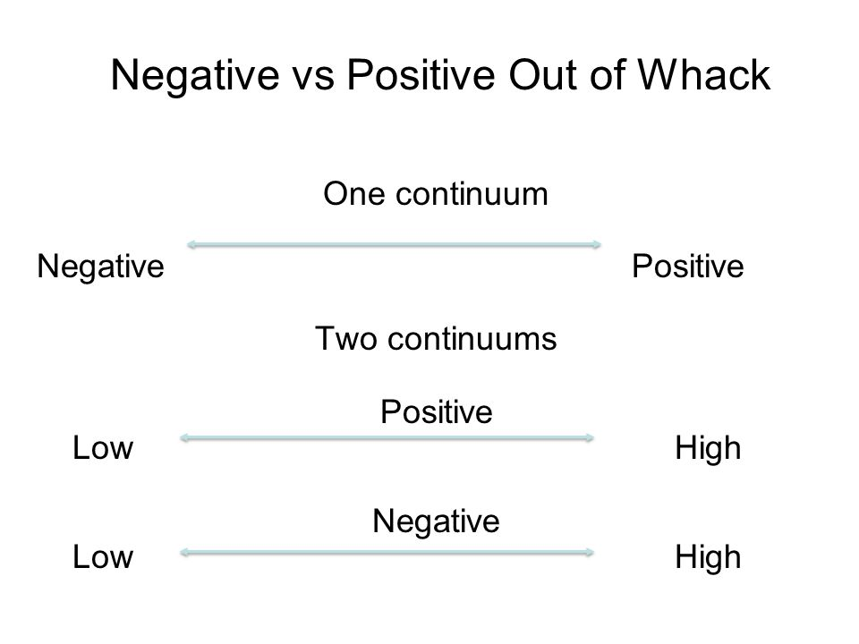 One continuum Negative Positive Two continuums Positive LowHigh Negative Low High Negative vs Positive Out of Whack