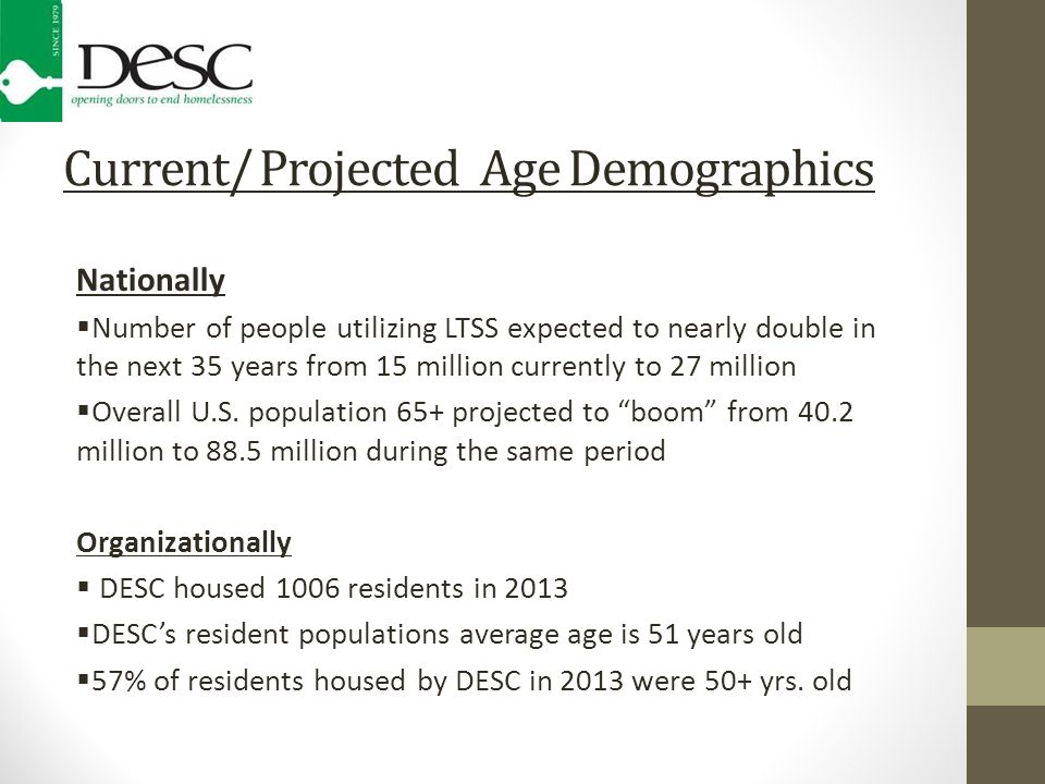Current/ Projected Age Demographics Nationally  Number of people utilizing LTSS expected to nearly double in the next 35 years from 15 million currently to 27 million  Overall U.S.