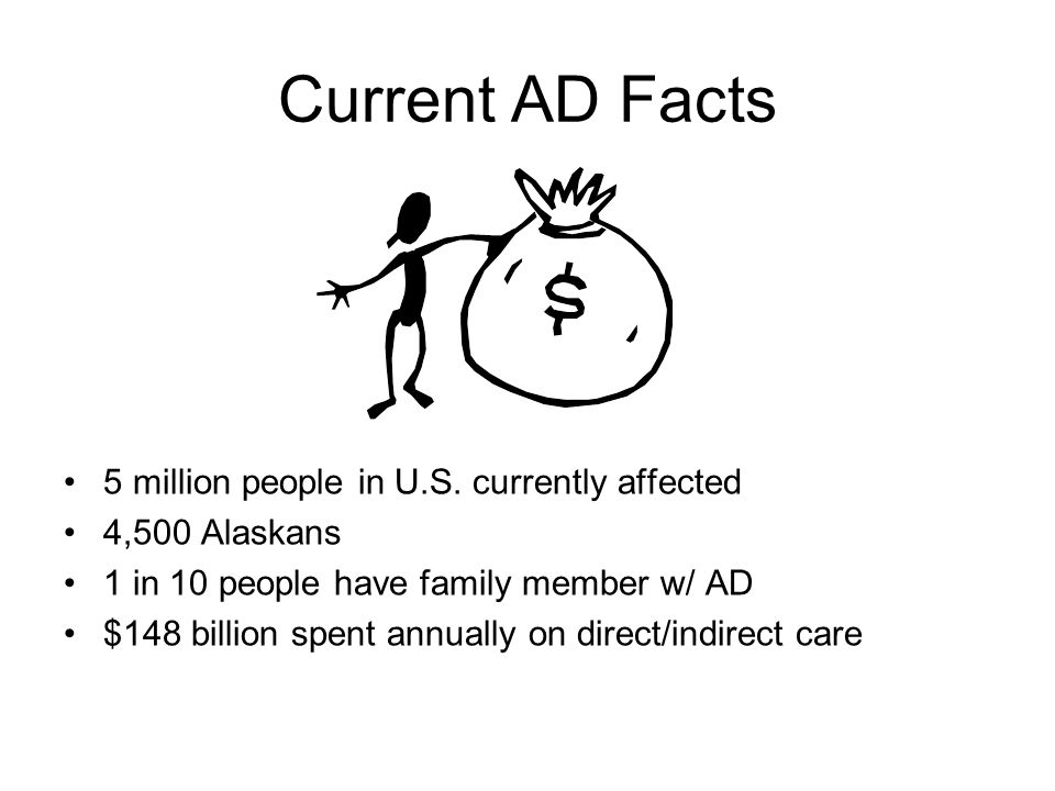Current AD Facts 5 million people in U.S.