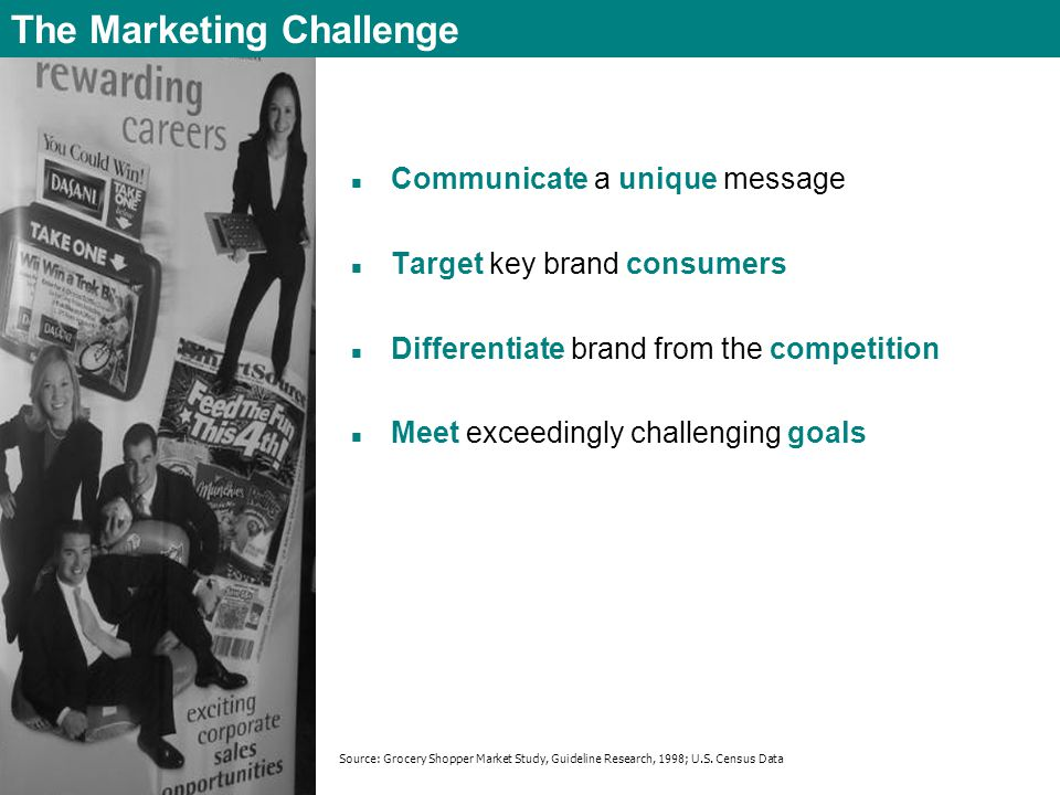Source: Grocery Shopper Market Study, Guideline Research, 1998; U.S. Census Data The Marketing Challenge Communicate a unique message Target key brand
