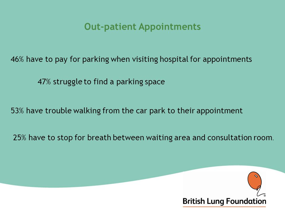 Out-patient Appointments 46% have to pay for parking when visiting hospital for appointments 53% have trouble walking from the car park to their appointment 47% struggle to find a parking space 25% have to stop for breath between waiting area and consultation room.