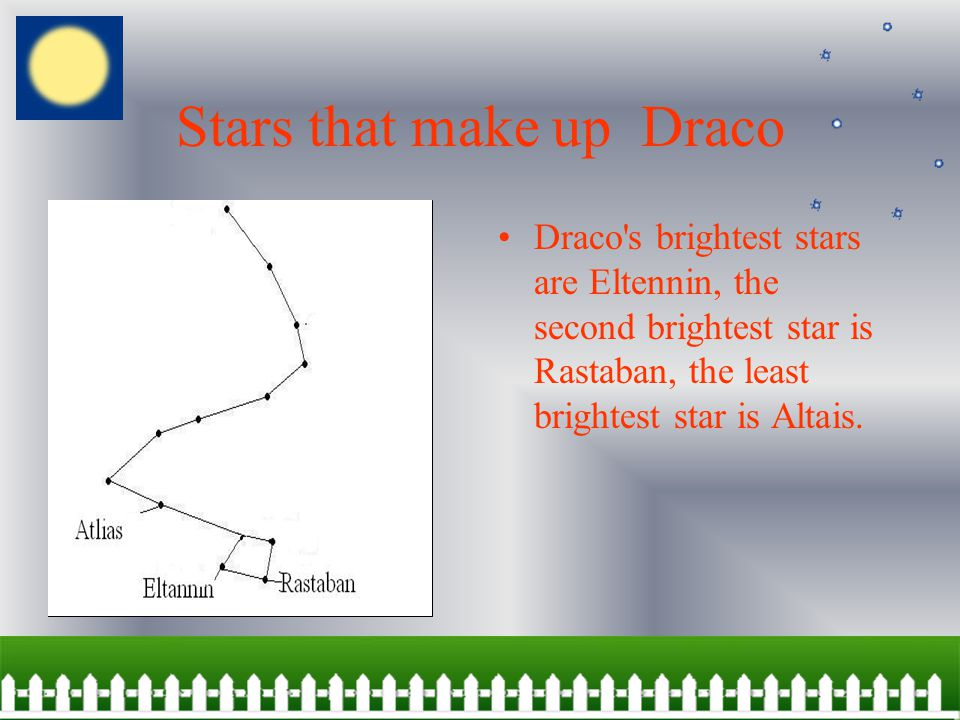 Where can you find Draco in the sky.Look between Ursa Major and Ursa Minor.