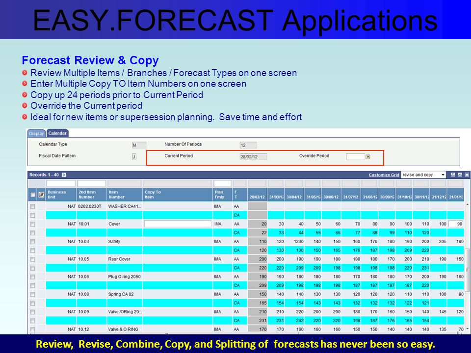 Forecast Review & Copy Review Multiple Items / Branches / Forecast Types on one screen Enter Multiple Copy TO Item Numbers on one screen Copy up 24 periods prior to Current Period Override the Current period Ideal for new items or supersession planning.