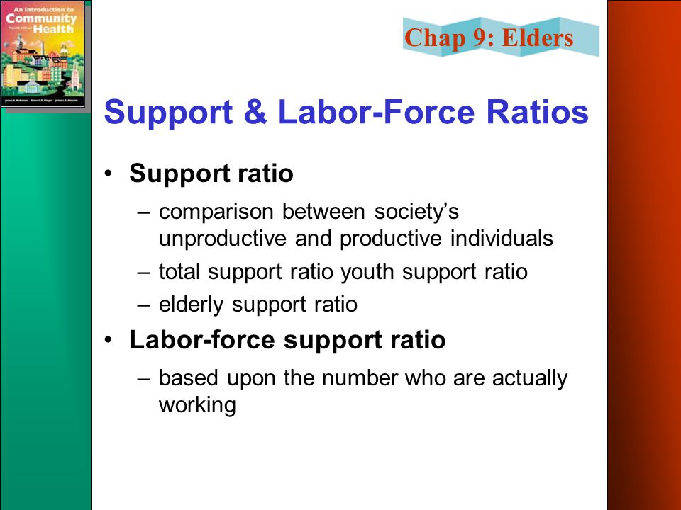 Chap 9: Elders Support & Labor-Force Ratios Support ratio –comparison between society's unproductive and productive individuals –total support ratio youth support ratio –elderly support ratio Labor-force support ratio –based upon the number who are actually working