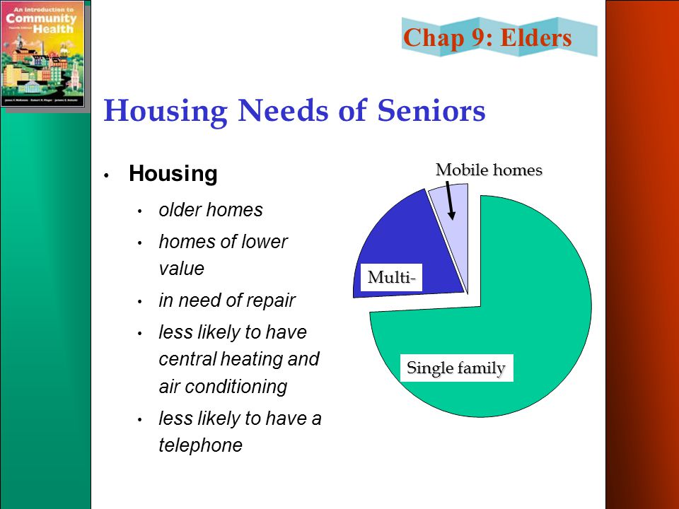 Chap 9: Elders Housing Needs of Seniors Housing older homes homes of lower value in need of repair less likely to have central heating and air conditi