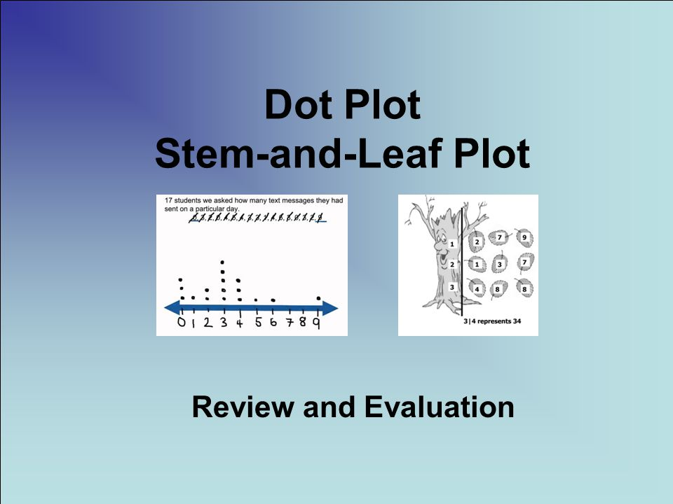 Dot Plot Stem-and-Leaf Plot Review and Evaluation