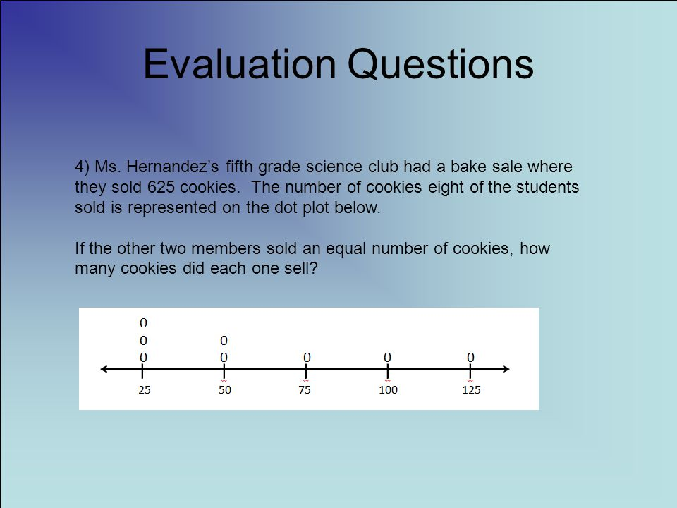 Evaluation Questions 4) Ms.