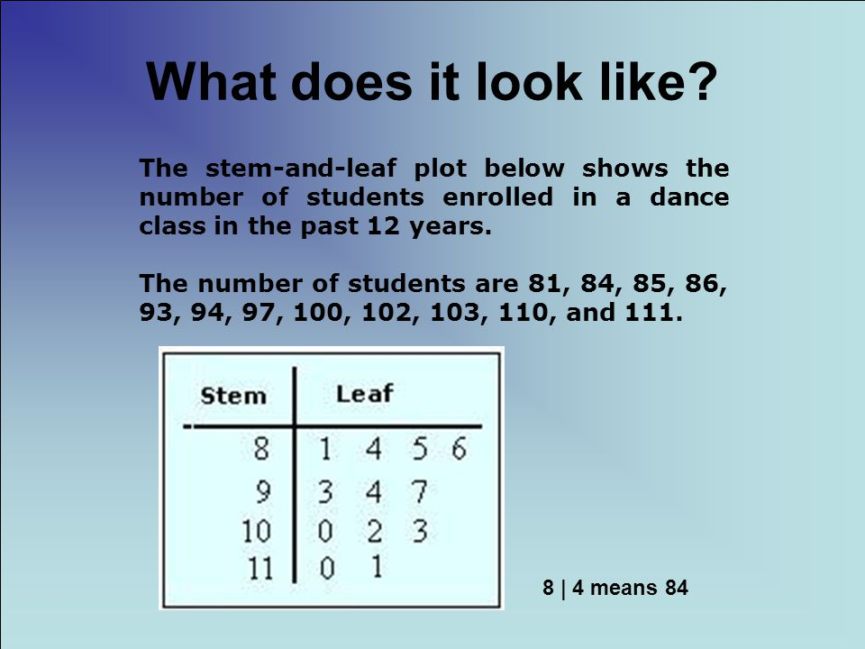 Should I skip numbers in my stem.