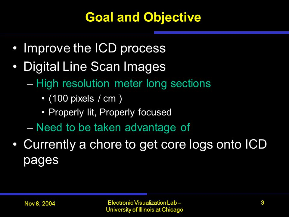 Nov 8, 2004 Electronic Visualization Lab – University of Illinois at Chicago 3 Goal and Objective Improve the ICD process Digital Line Scan Images –High resolution meter long sections (100 pixels / cm ) Properly lit, Properly focused –Need to be taken advantage of Currently a chore to get core logs onto ICD pages