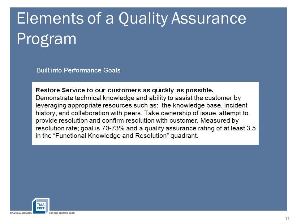 Elements of a Quality Assurance Program Built into Performance Goals 11