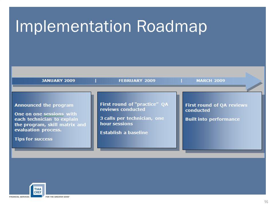 Implementation Roadmap 16