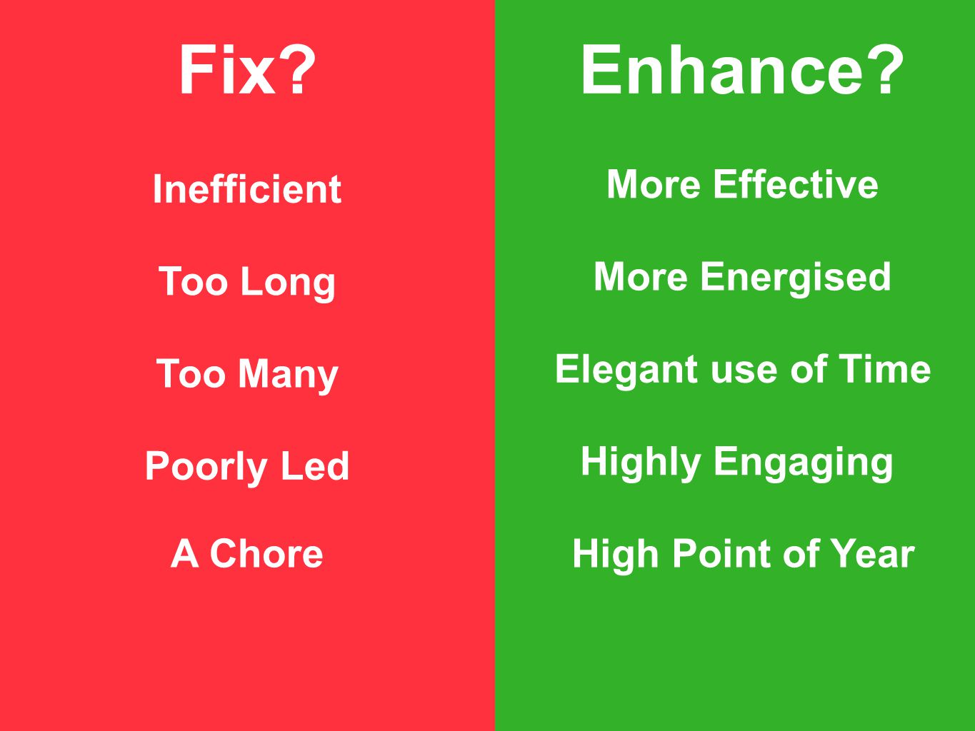 Fix?Enhance? Too Long Too Many A Chore Poorly Led Elegant use of Time Highly Engaging High Point of Year Inefficient More Energised More Effective