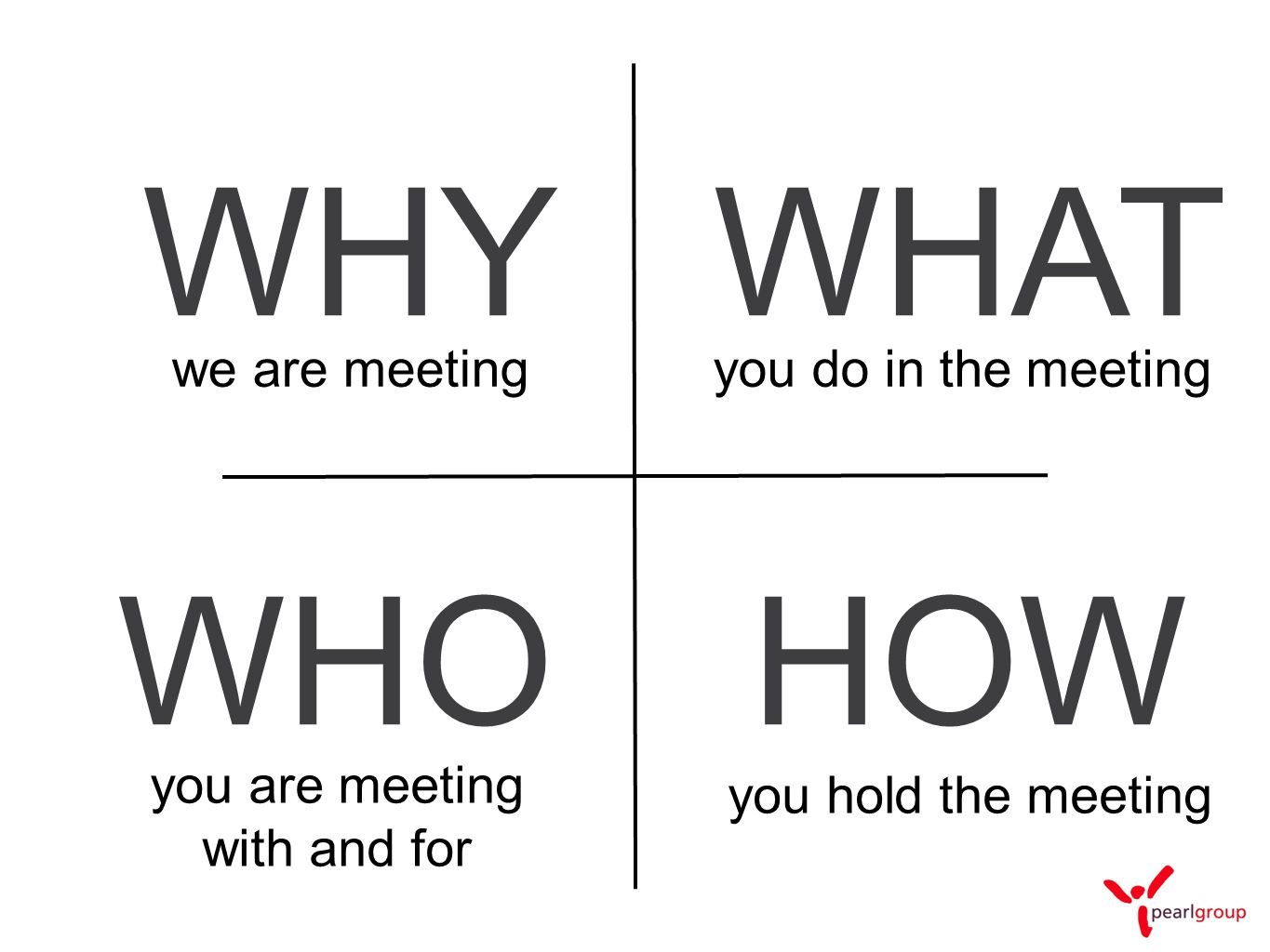 investing in technology and over using it WHY WHO WHAT HOW we are meeting you are meeting with and for you do in the meeting you hold the meeting