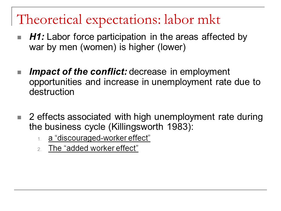 Theoretical expectations: labor mkt H1: Labor force participation in the areas affected by war by men (women) is higher (lower) Impact of the conflict: decrease in employment opportunities and increase in unemployment rate due to destruction 2 effects associated with high unemployment rate during the business cycle (Killingsworth 1983): 1.
