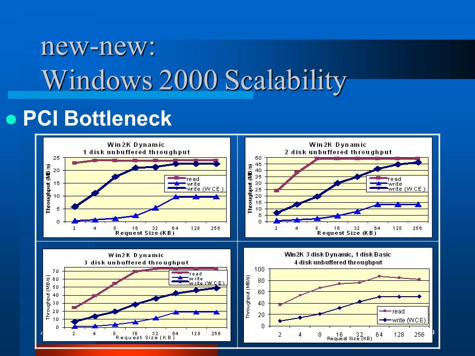 4/5/200019 new-new: Windows 2000 Scalability PCI Bottleneck