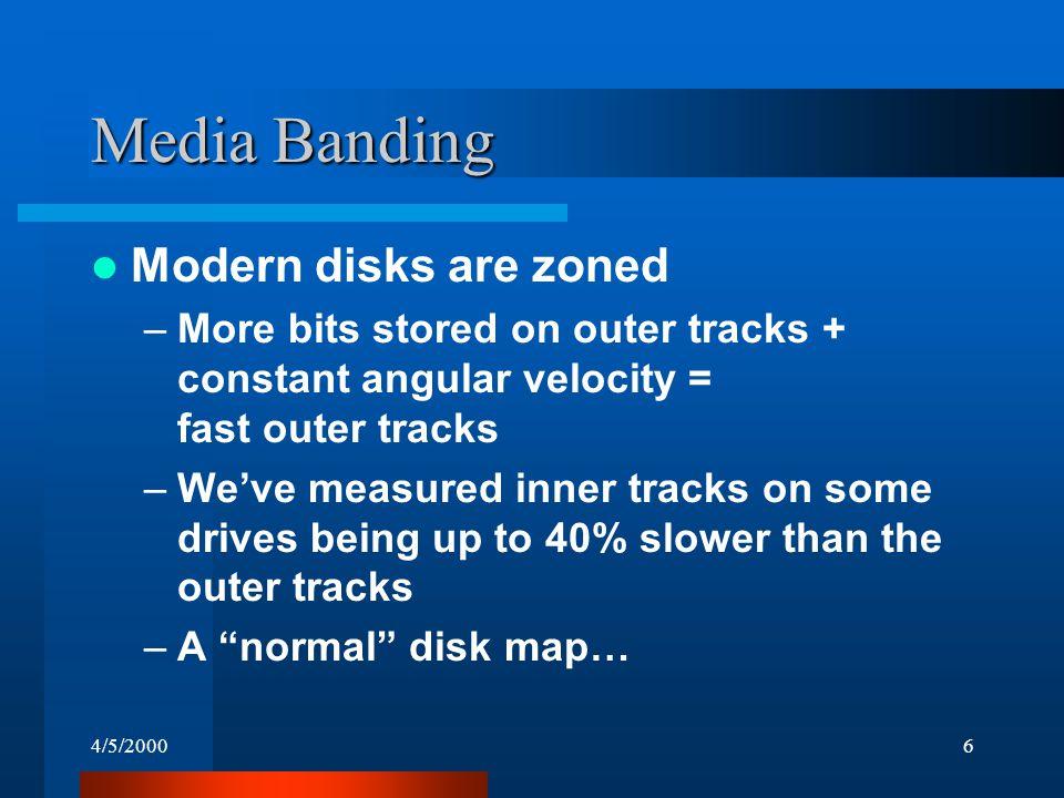 4/5/20007 Media Banding