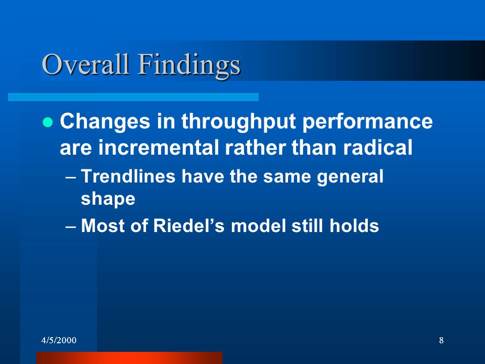 4/5/20008 Overall Findings Changes in throughput performance are incremental rather than radical –Trendlines have the same general shape –Most of Riedel's model still holds