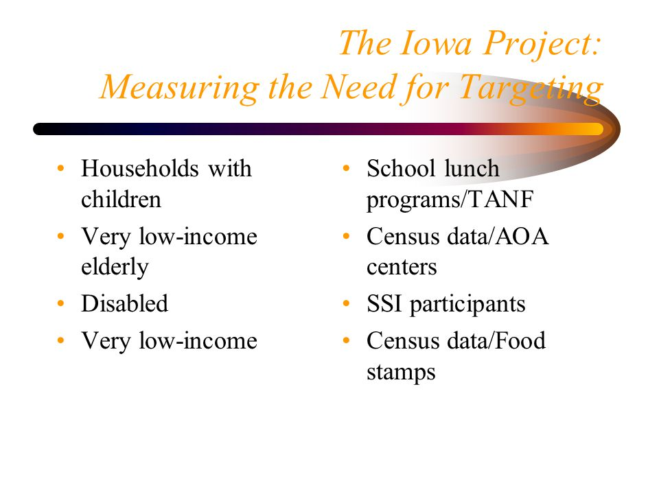 The Iowa Project: Measuring the Need for Targeting Households with children Very low-income elderly Disabled Very low-income School lunch programs/TANF Census data/AOA centers SSI participants Census data/Food stamps