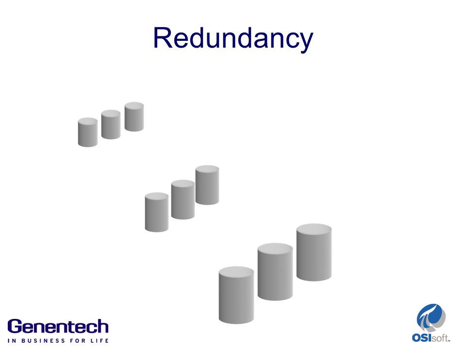Redundancy