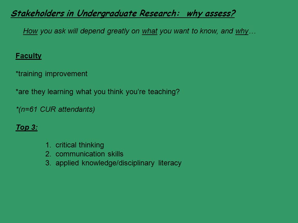 Stakeholders in Undergraduate Research: why assess? Faculty *training improvement *are they learning what you think you're teaching? *(n=61 CUR attend