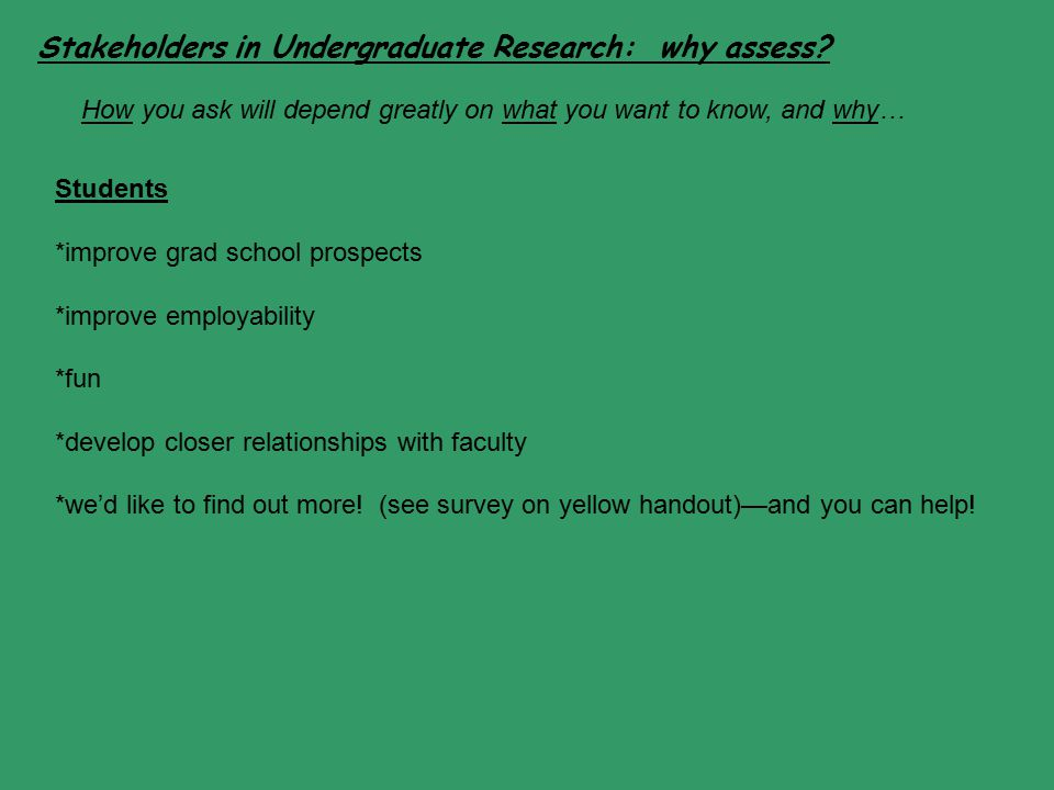 Stakeholders in Undergraduate Research: why assess? Students *improve grad school prospects *improve employability *fun *develop closer relationships