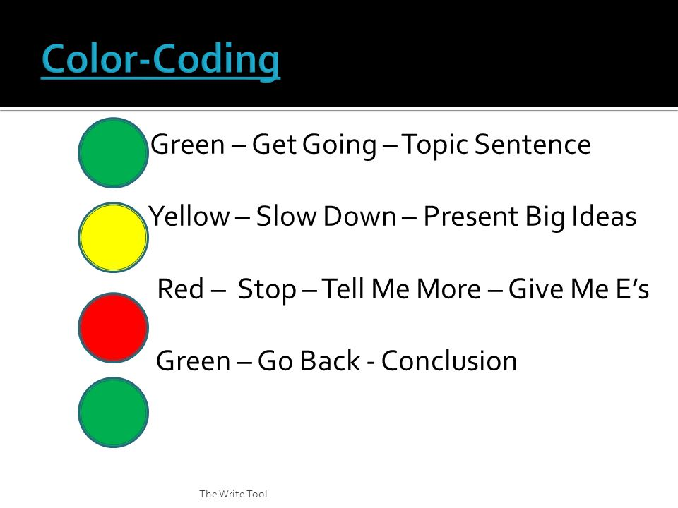 Green – Get Going – Topic Sentence Yellow – Slow Down – Present Big Ideas Red – Stop – Tell Me More – Give Me E's Green – Go Back - Conclusion The Wri