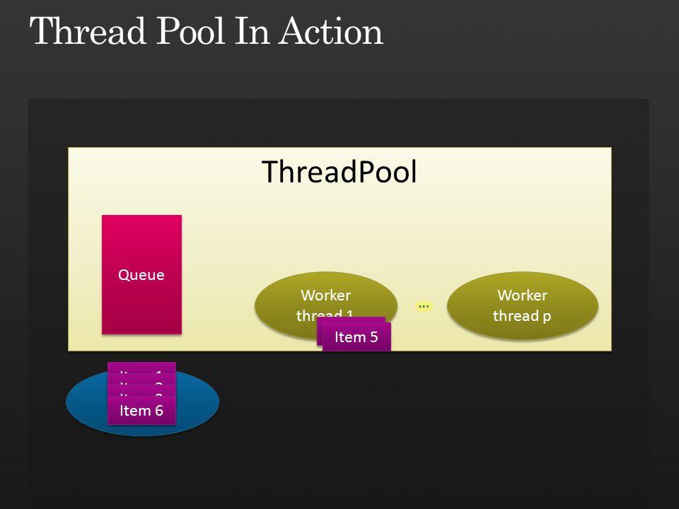 ThreadPool Queue Worker thread 1 Worker thread p Program thread Item 1 Item 2 Item 3 Item 4 Item 5 Item 6