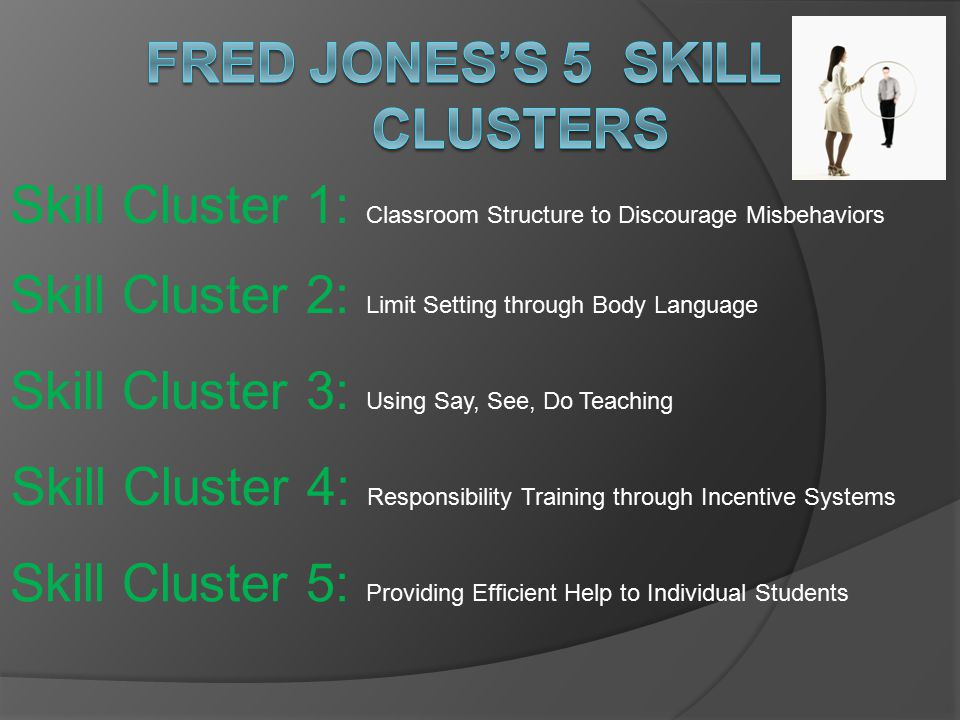 Skill Cluster 1: Classroom Structure to Discourage Misbehaviors Skill Cluster 2: Limit Setting through Body Language Skill Cluster 3: Using Say, See, Do Teaching Skill Cluster 4: Responsibility Training through Incentive Systems Skill Cluster 5: Providing Efficient Help to Individual Students